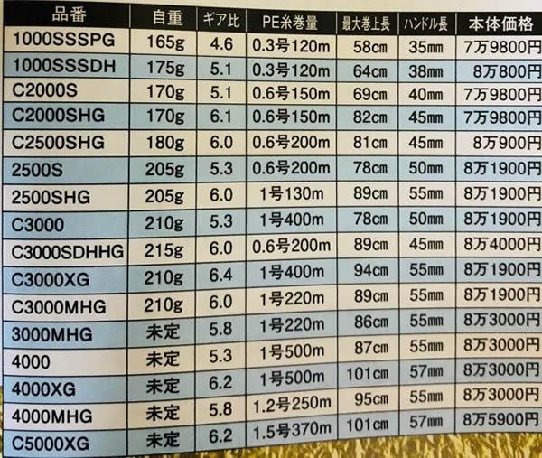 shimano-stella-fj-2018-specs.jpg
